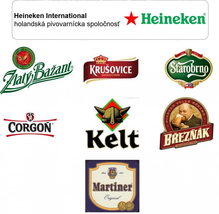 holandská skupina HEINEKEN