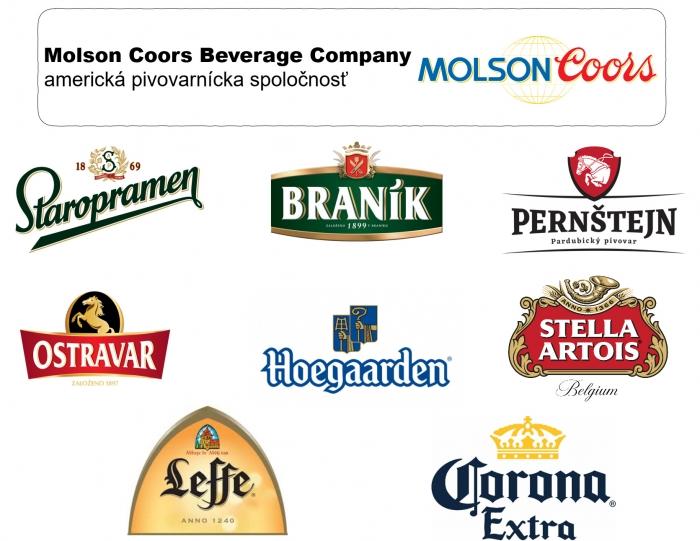 americká spoločnosť Molson Coors